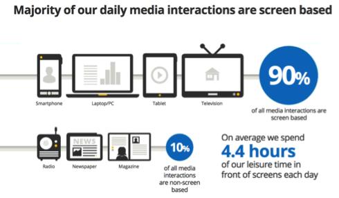 video marketing video agency vivavideo statistiche content